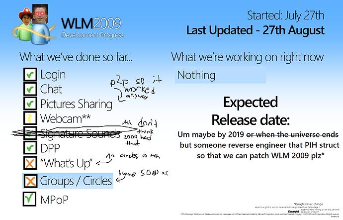 wlm%202009%20status