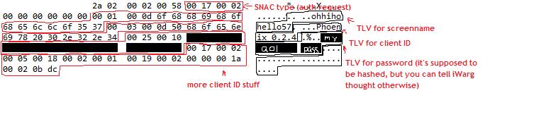 aim_phoenix_authentication_process_3