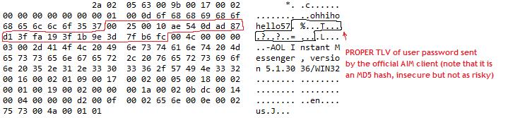 aim%20authentication%20process%20proper