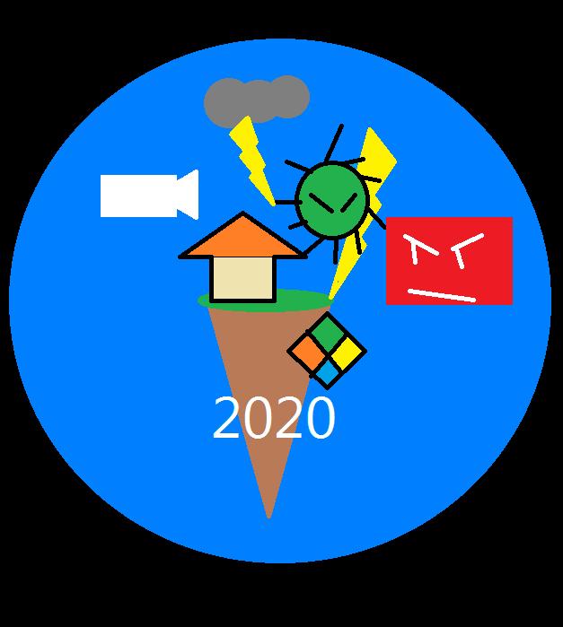 world 2020